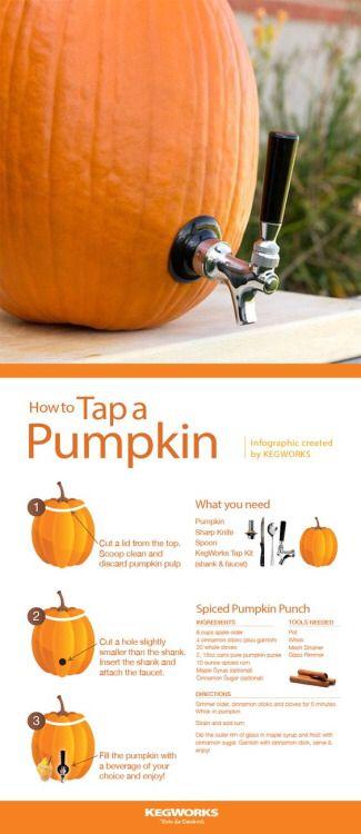 9. Tapped Pumpkin